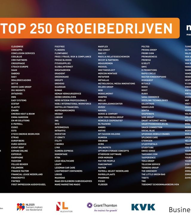 Top 250 bedrijven 2019